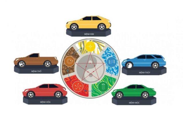 Chọn màu xe ô tô theo tuổi