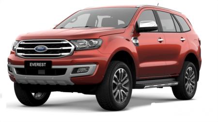 #1 Đánh giá xe Ford Everest: Giá tham khảo, thông số kỹ thuật 2020