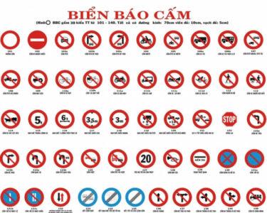 Các loại biển báo cấm thông dụng và ý nghĩa của từng loại