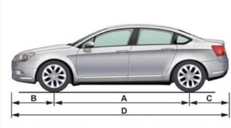 Chiều dài cơ sở của xe ô tô là gì? Có ảnh hưởng gì đến xe
