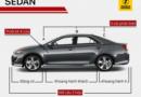 Tìm hiểu xe sedan là gì? Các dòng xe sedan đáng mua nhất 2021