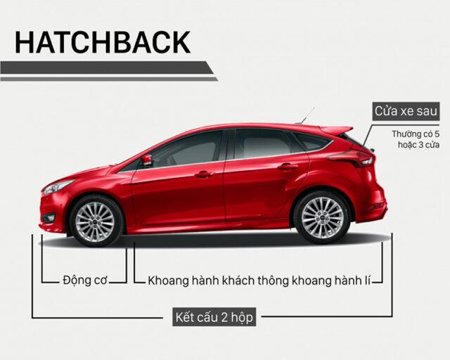 Dòng xe hatchback