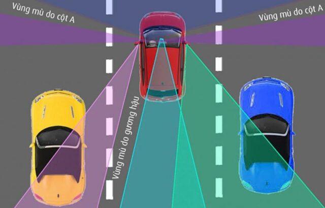 e ô tô khi lùi có tỷ lệ va chạm nhiều nhất